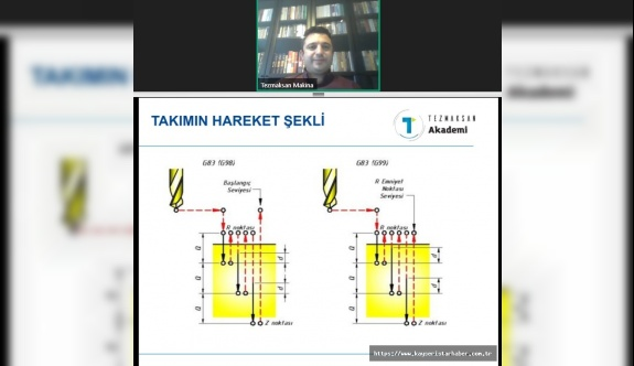 Makine eğitimine online düzenleme