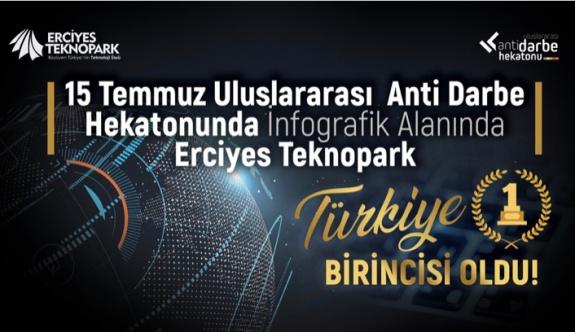 Erciyes Teknopark Türkiye Birincisi Oldu