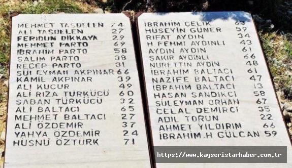 Tarihte Bugün: Başbağlar'da 33 şehidimiz var