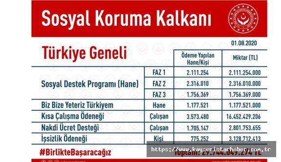 'Biz bize yeteriz Türkiye', emekli aylıkları ve sendikalı işçi sayısı açıklandı